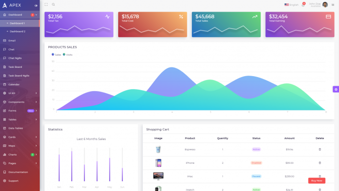 Apex Angular Free Admin Template for web applications