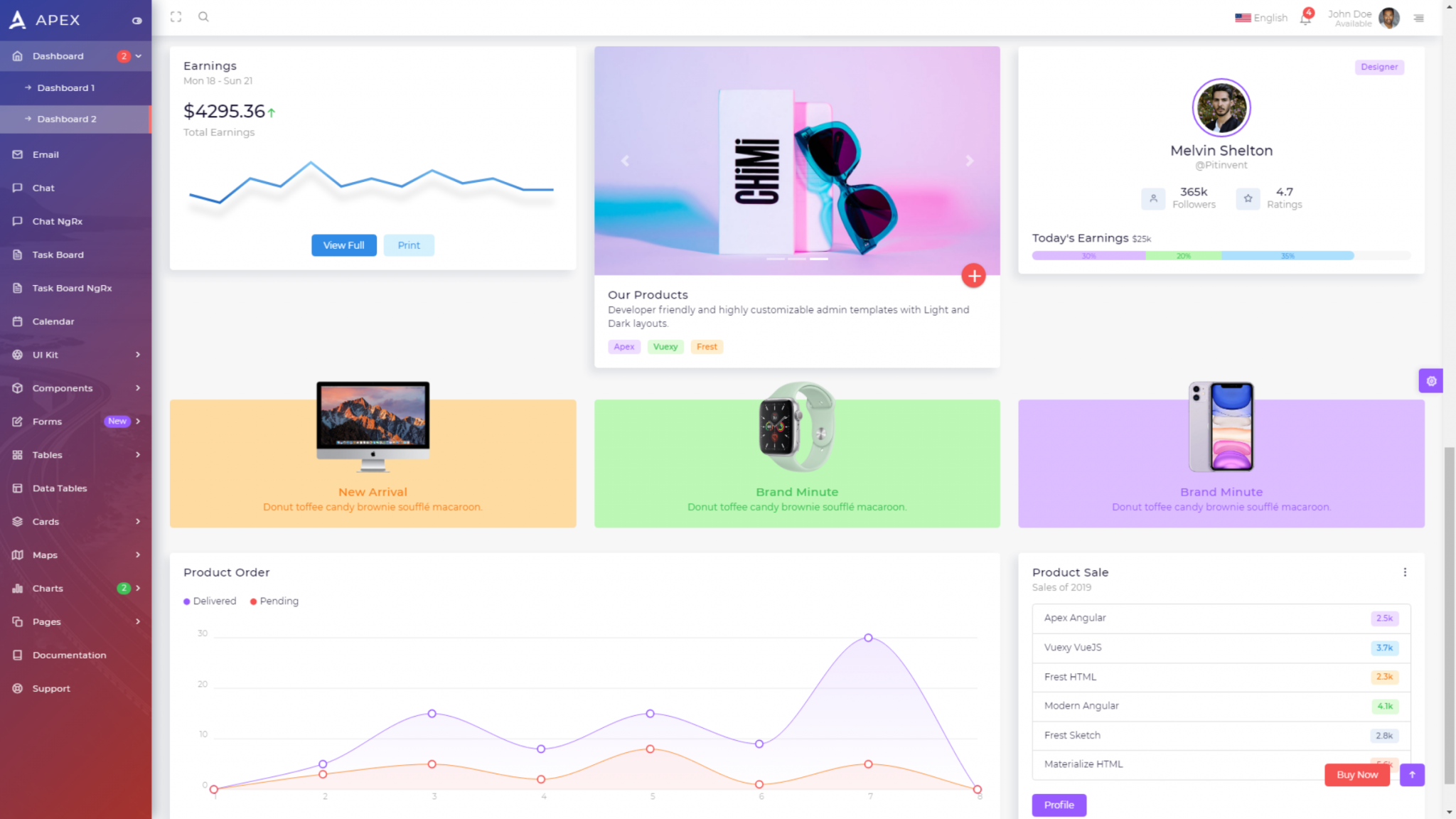 Apex Angular 9 ecommerce admin panel template free