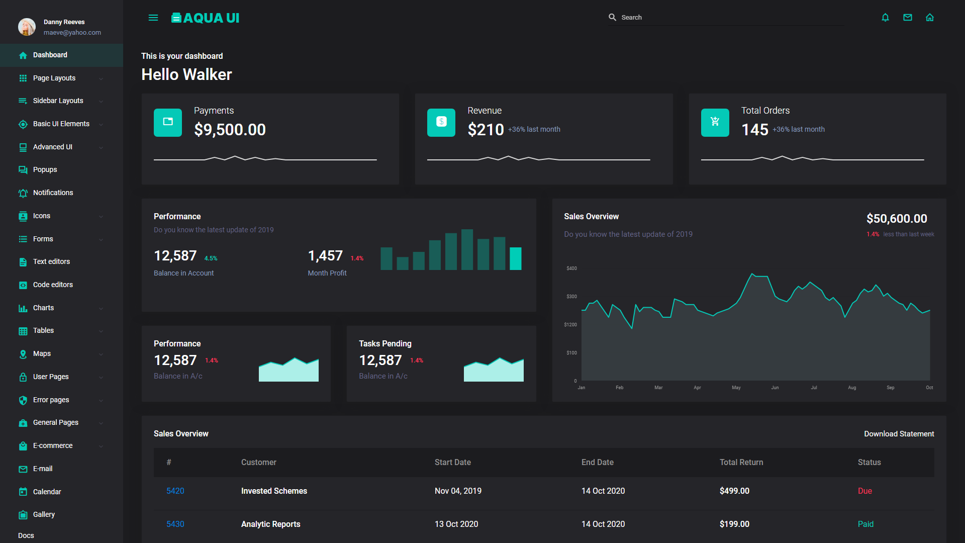Aqua UI dark theme admin dashboard template