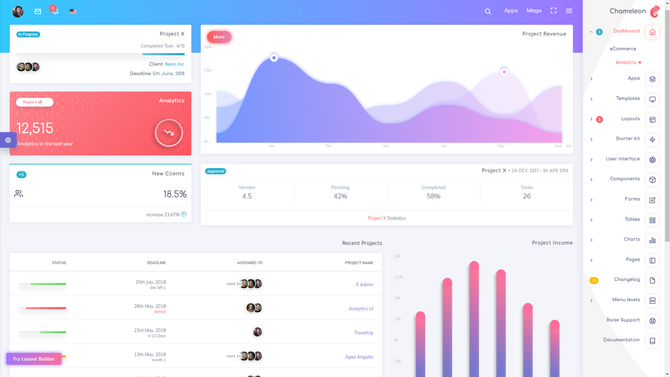 chameleon admin bootstrap dashboard HTML template - RTL Admin Template