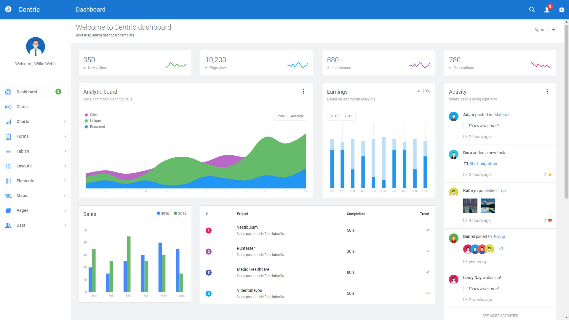 Centric bootstrap admin template