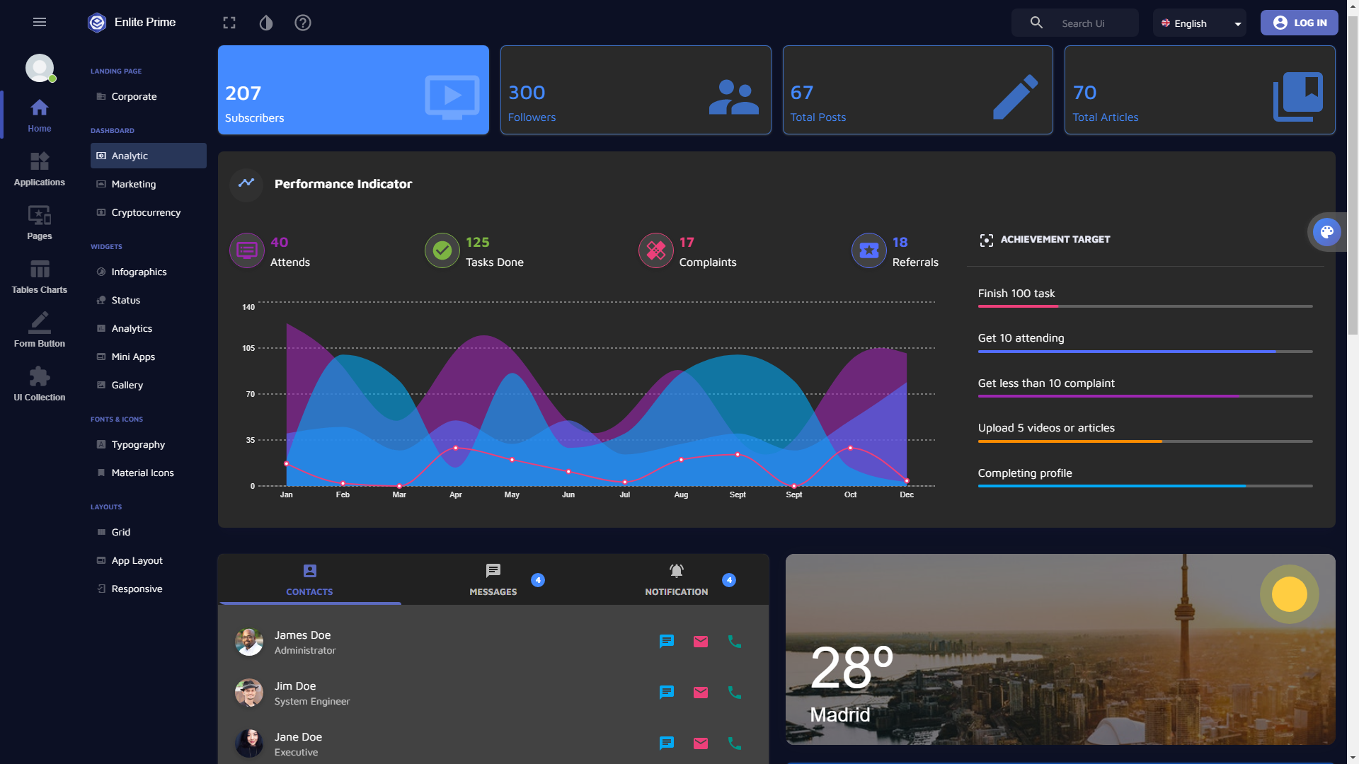Enlite Prime dark theme admin dashboard template