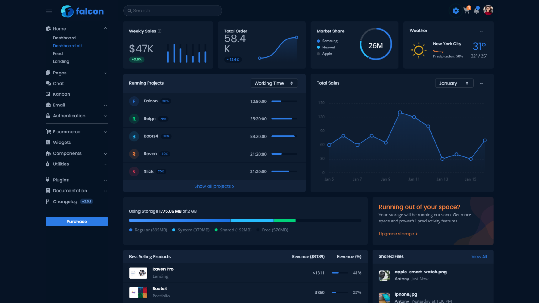 Falcon dark theme admin dashboard template