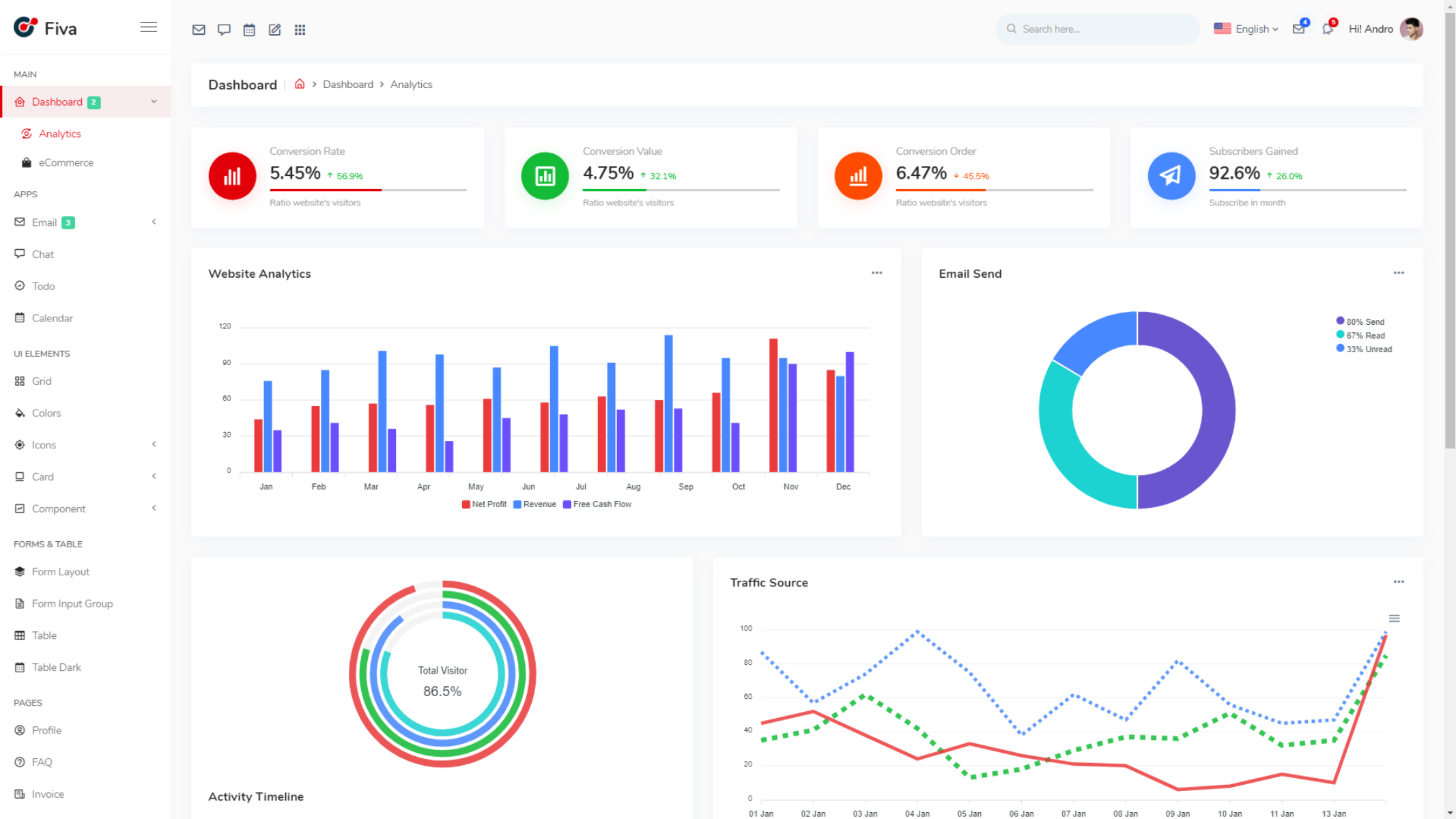 Fiva Angular Admin Template free download