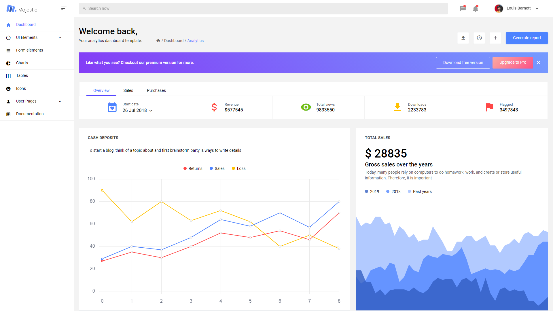 Majestic Bootstrap template