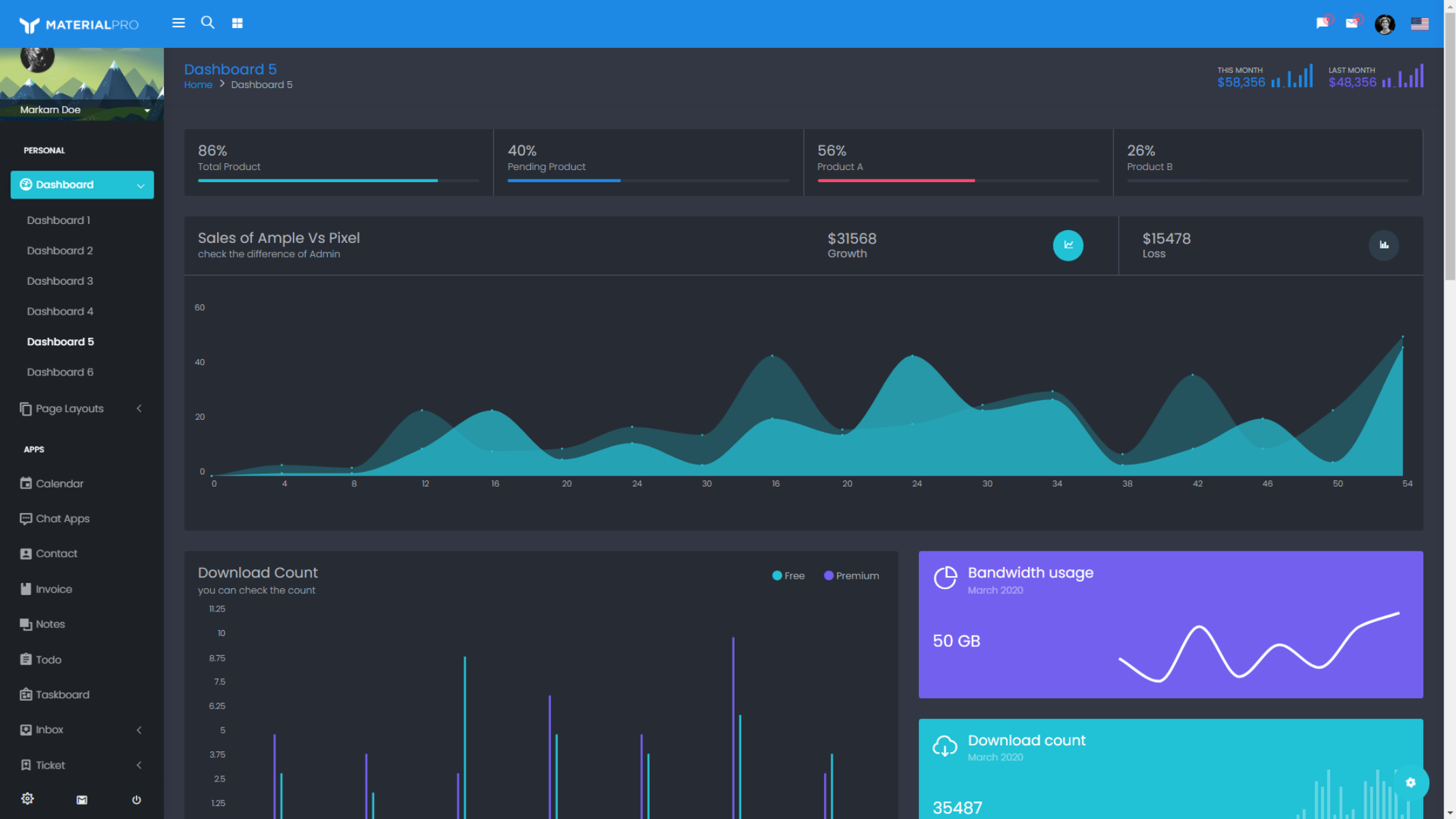 Material Pro dark theme admin dashboard template