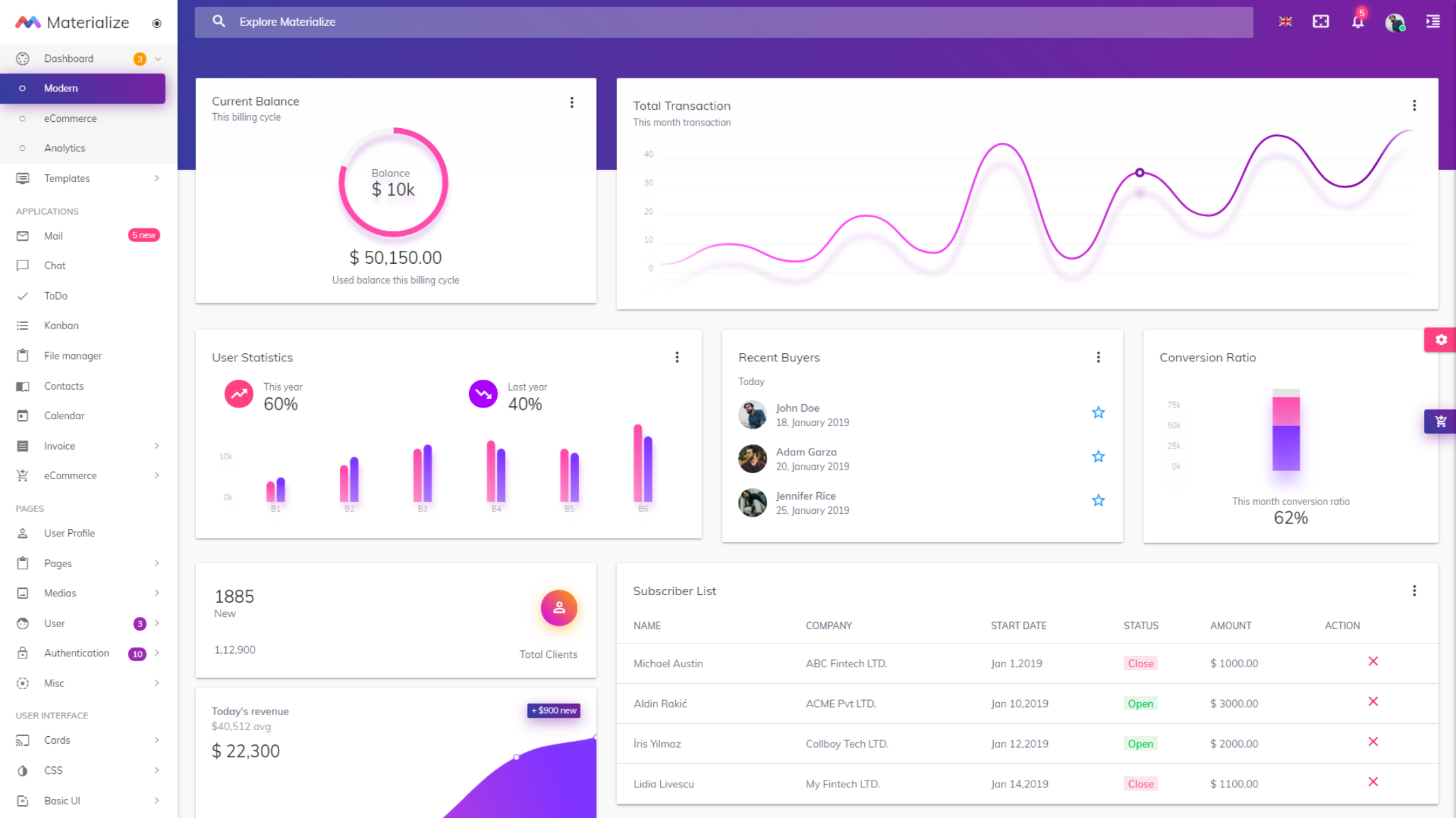 Materialize RTL Admin Template Free