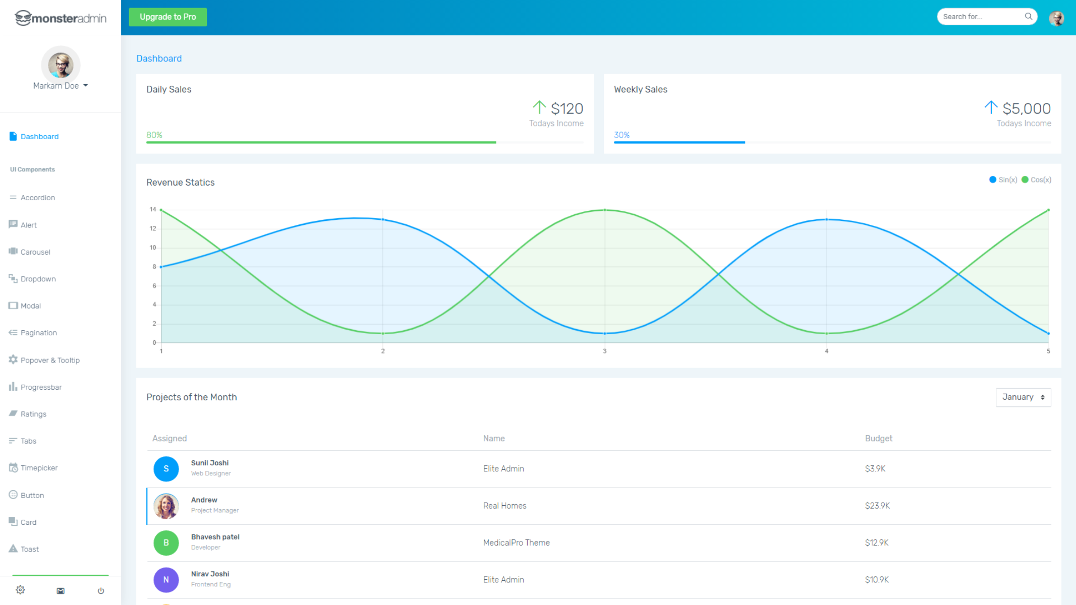 Flat able Angular Admin Template free download