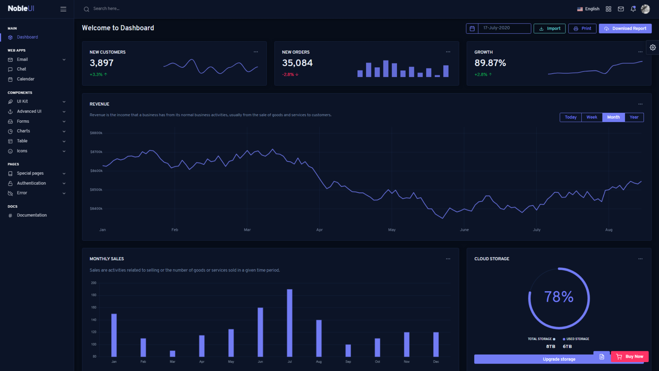 NobleUI dark theme admin dashboard template