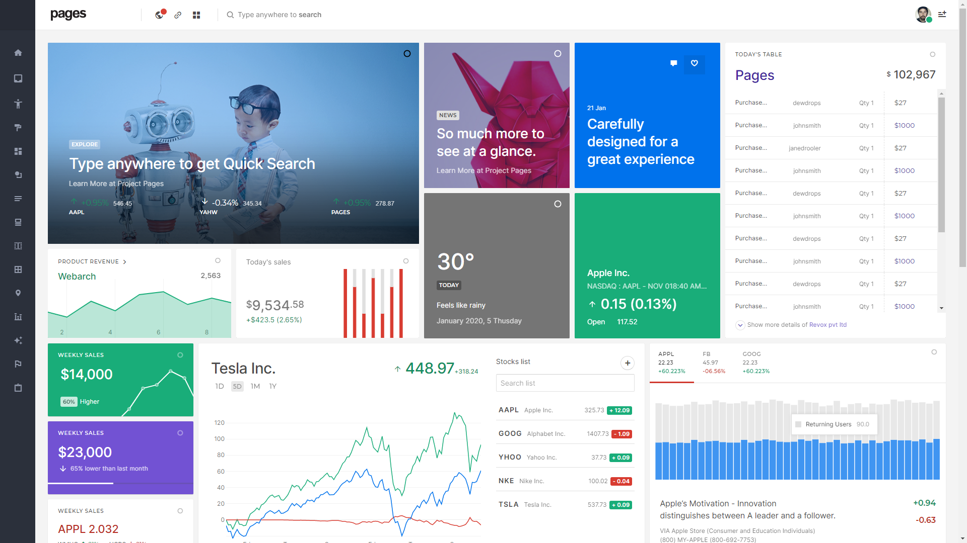 Pages Angular Admin Template free download
