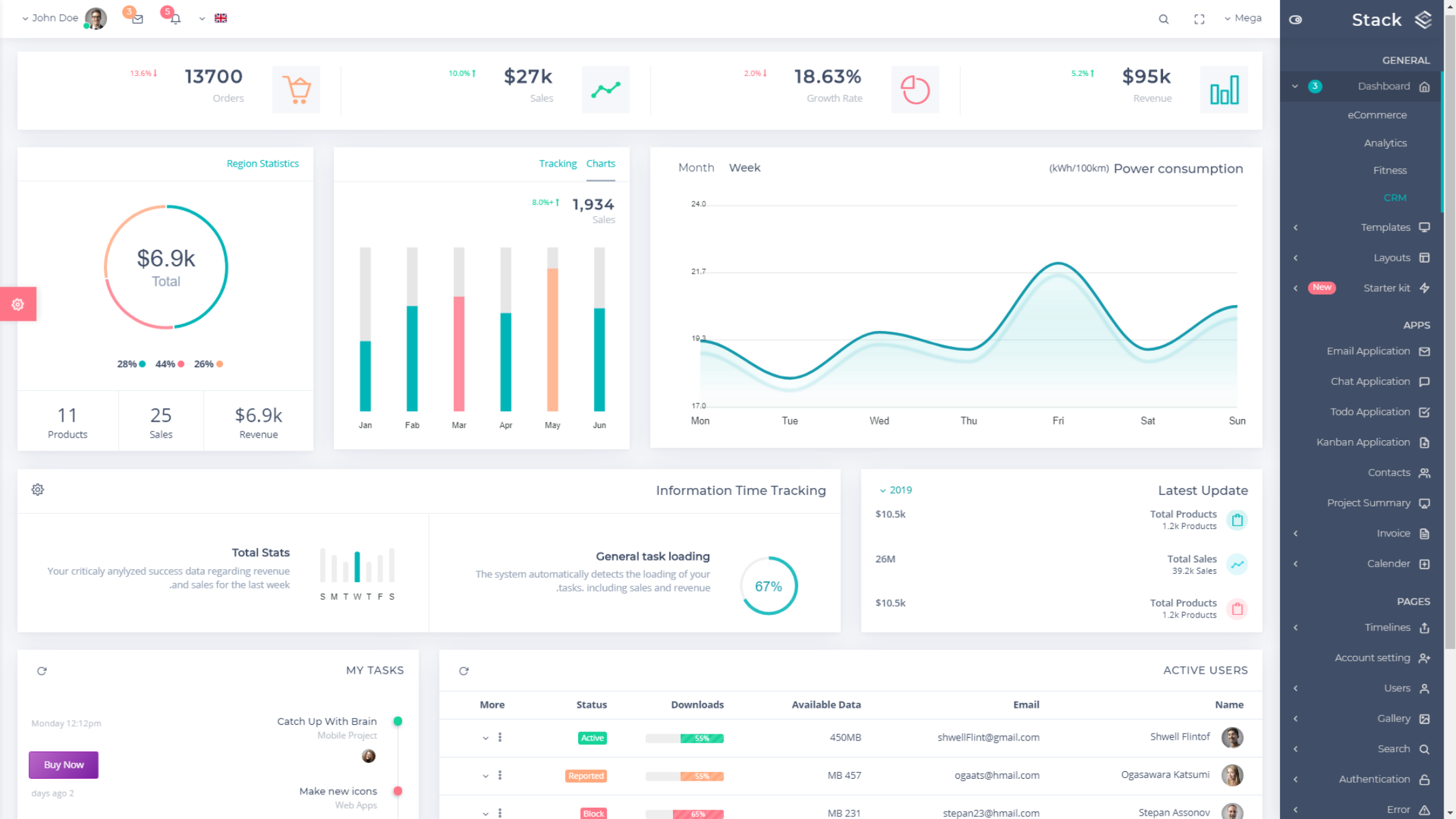 Stack RTL Admin Template Free