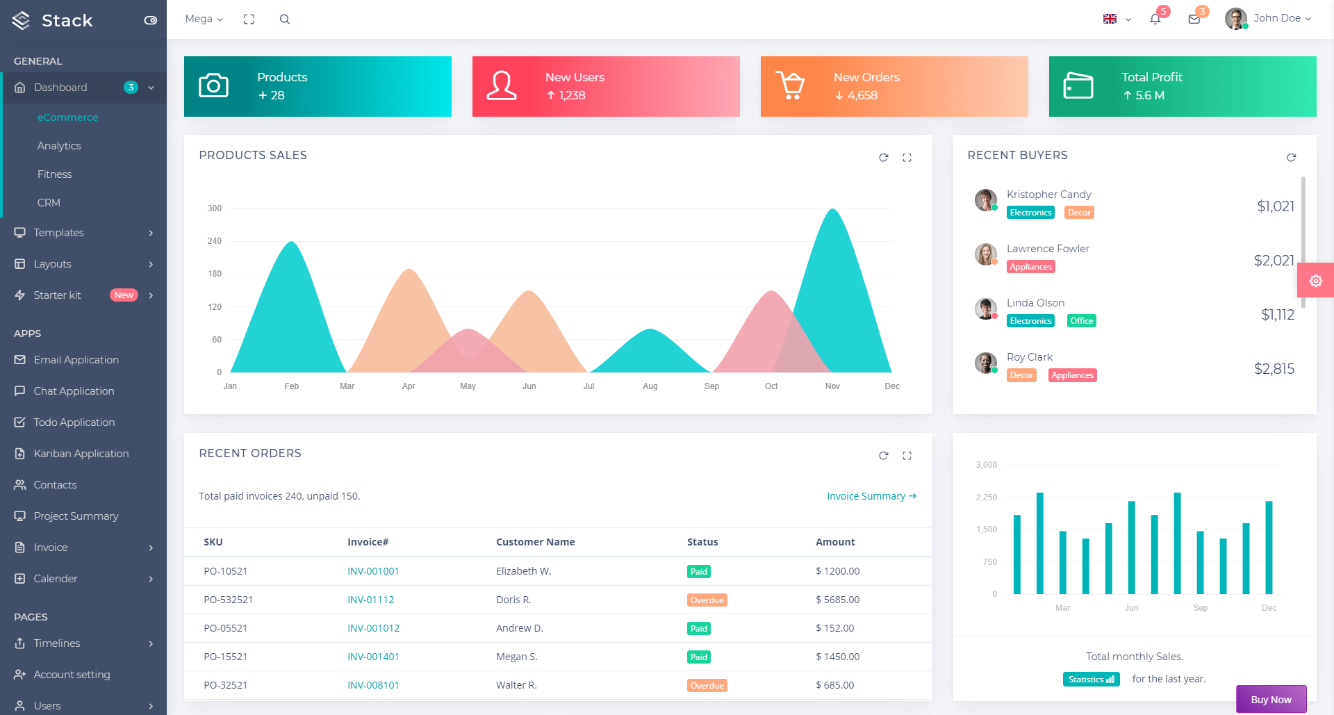 Stack Responsive Bootstrap 4 Admin Template