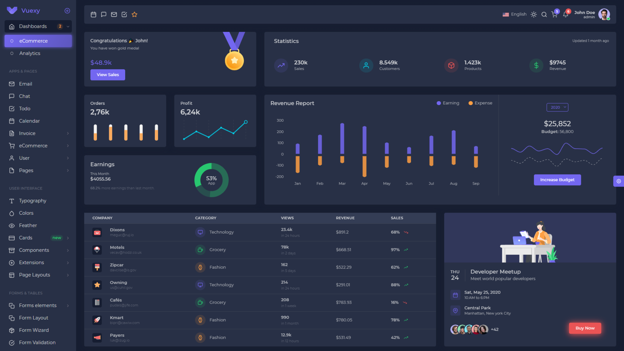 Vuexy - Vuejs Dark Theme Admin Dashboard Template
