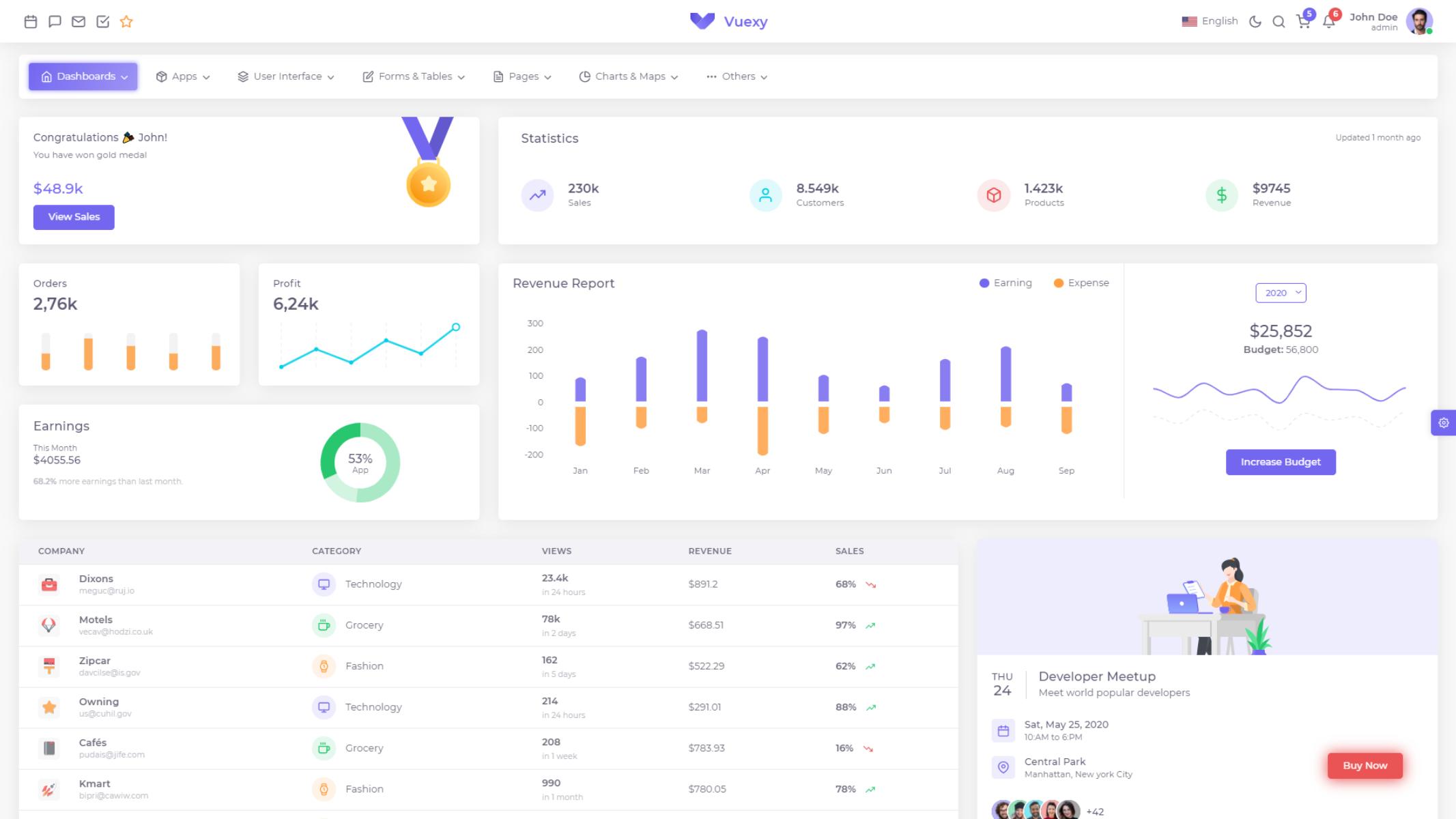 Vuexy-Vuejs Horizontal Menu Admin Template Free