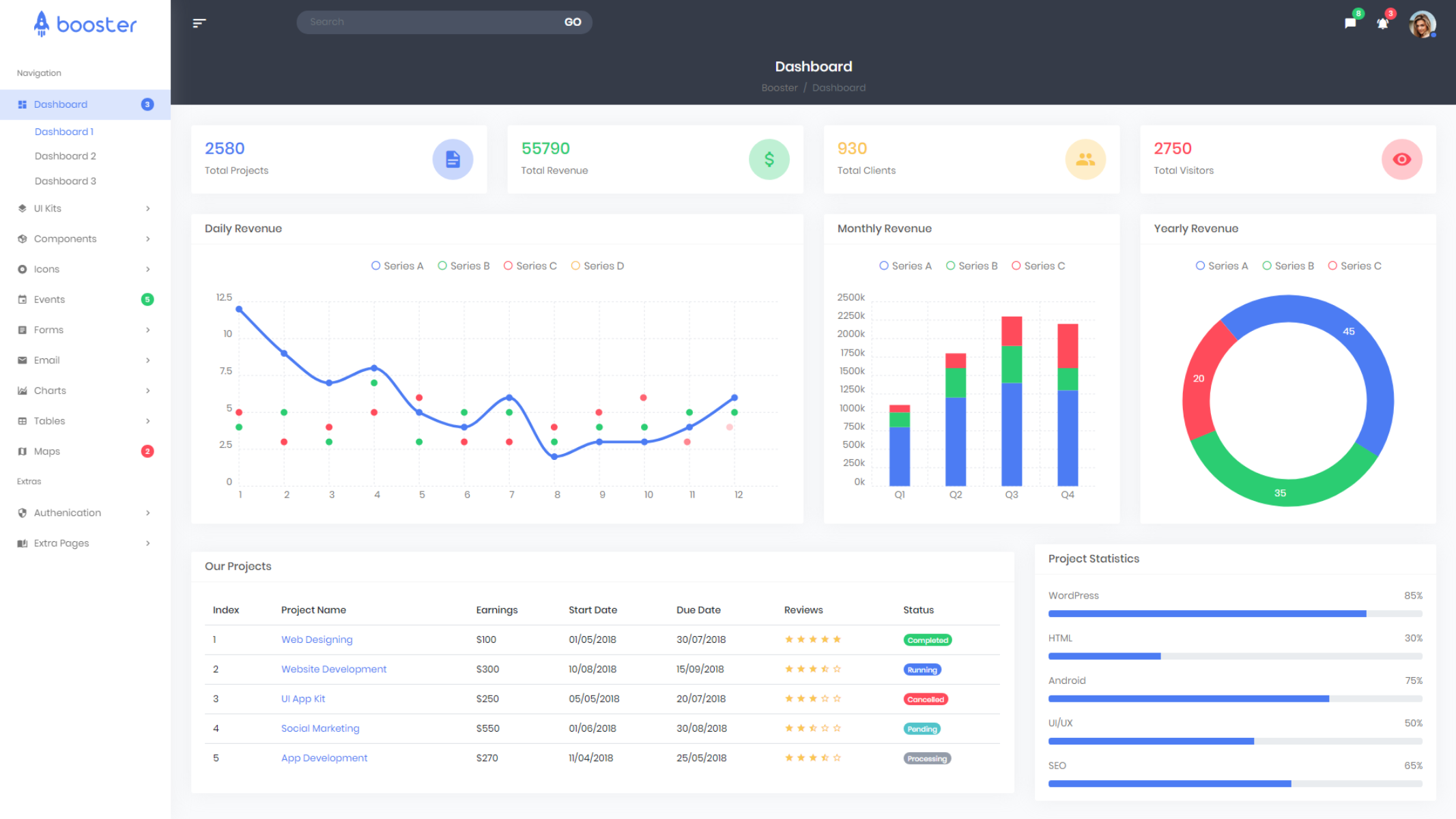 booster laravel admin template