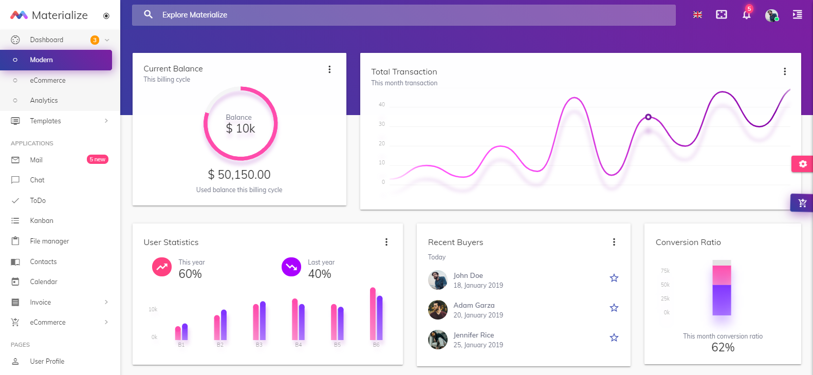 Materialize Material Design HTML & Laravel Admin Dashboard Template