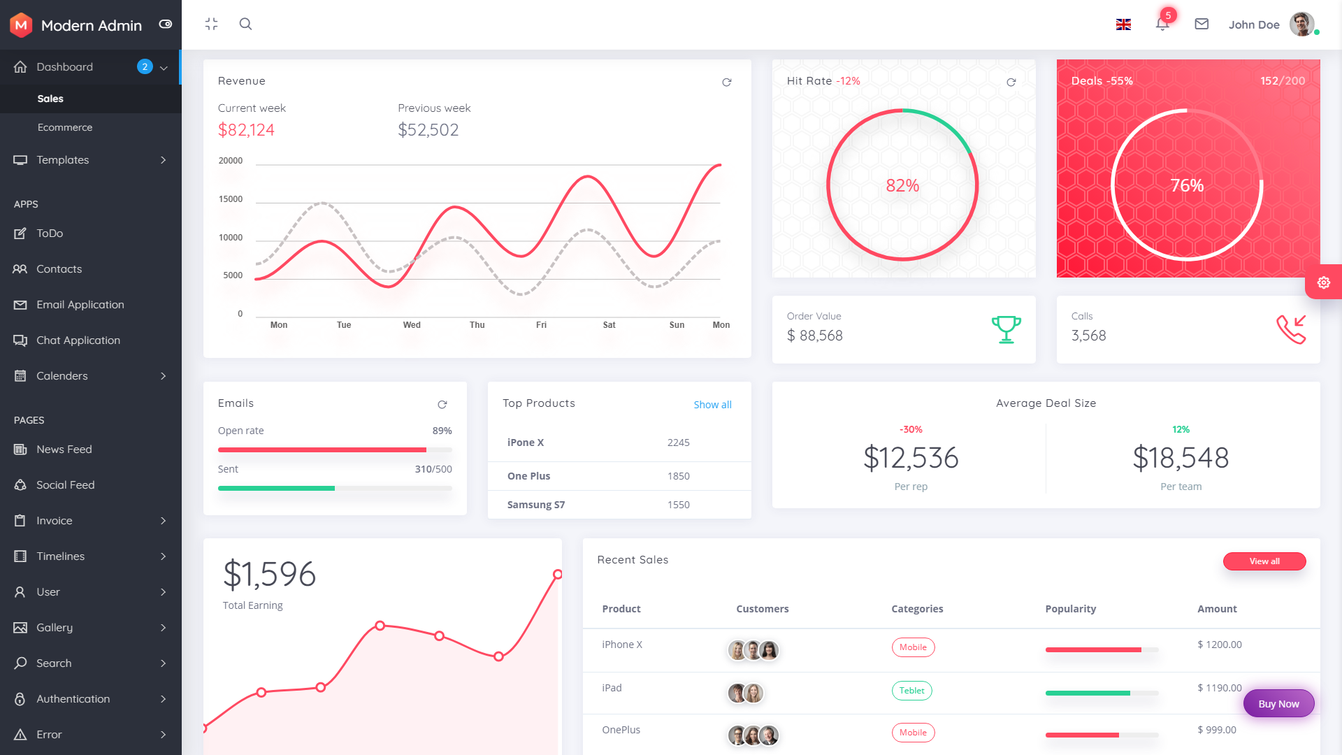 modern Angular Admin Template free download