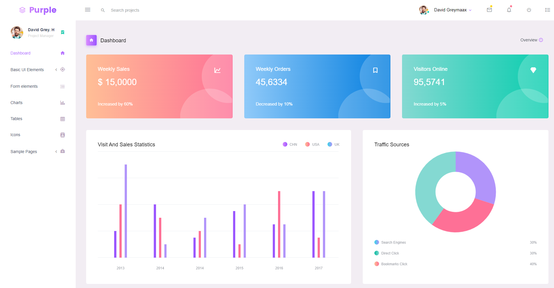Purple Angular Admin Template free download