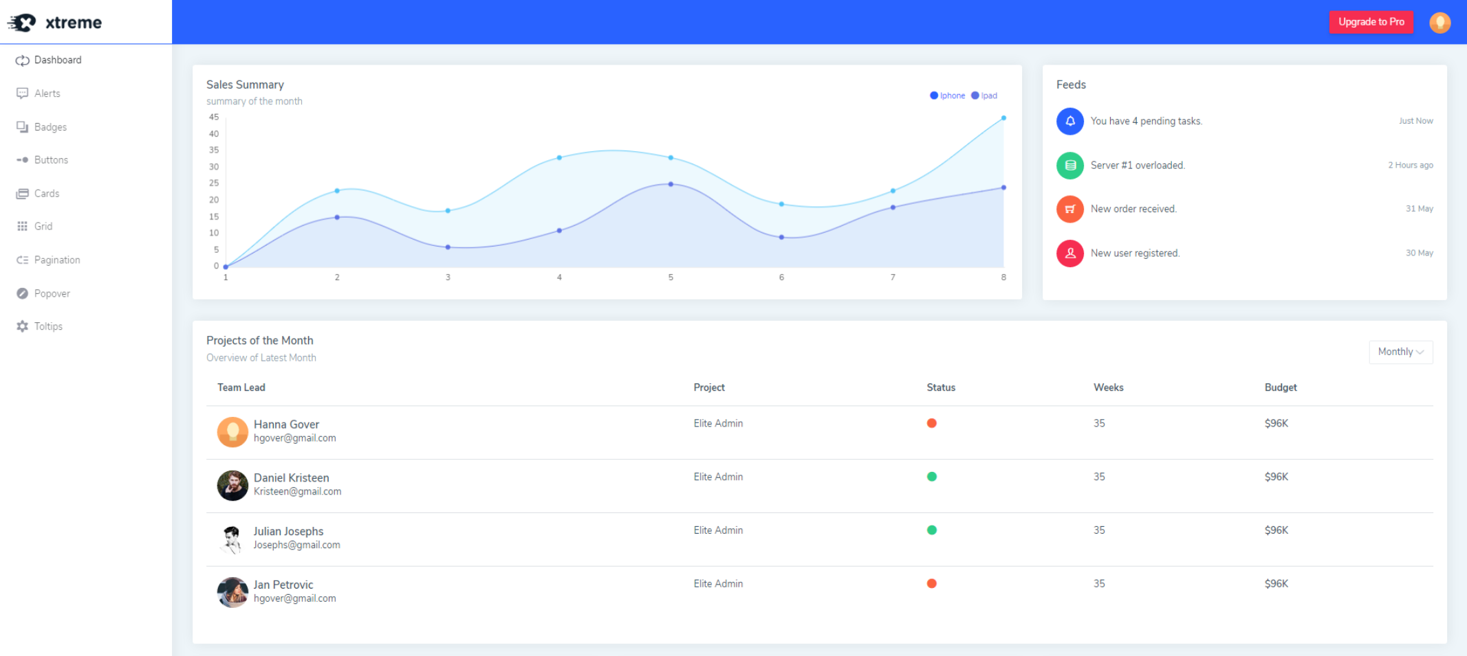 Xtreame React redux admin template free