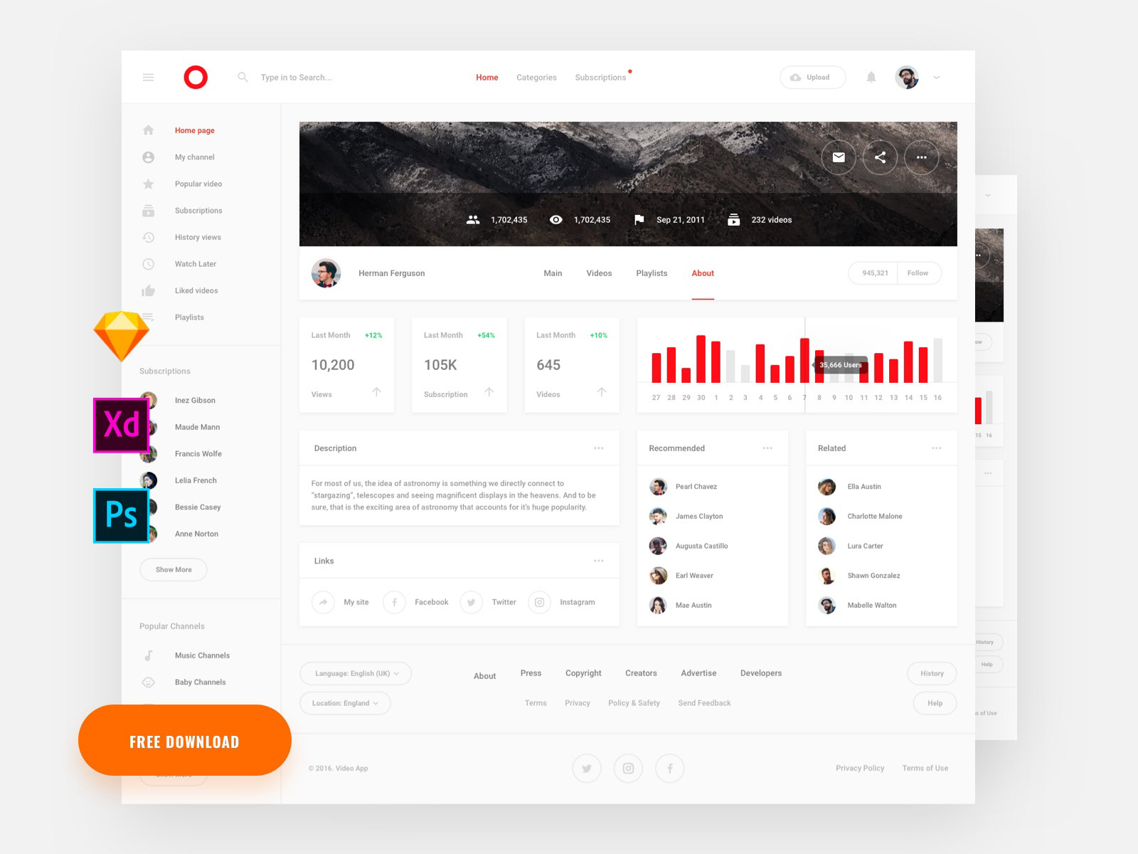 Big UI admin dashboard Template