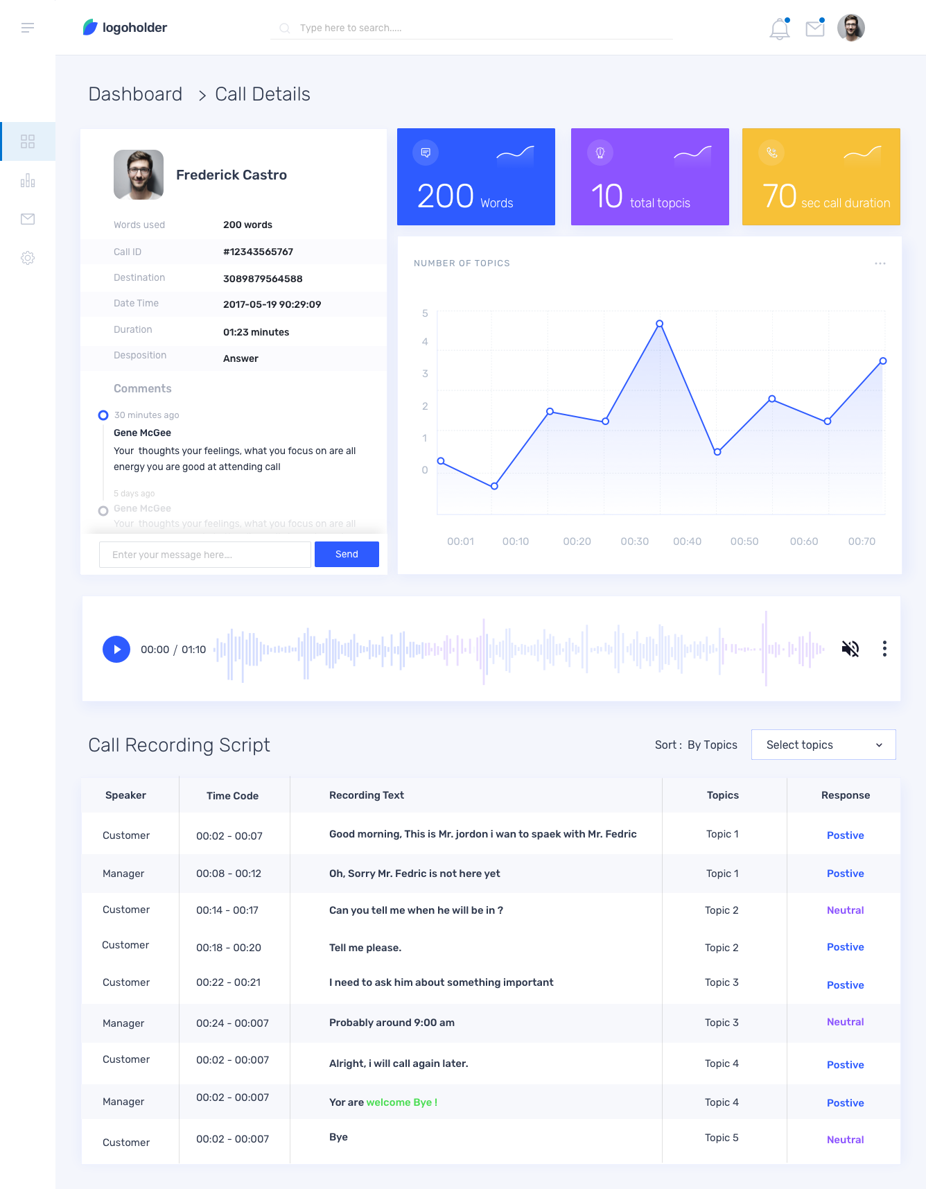 one sketch Admin Template
