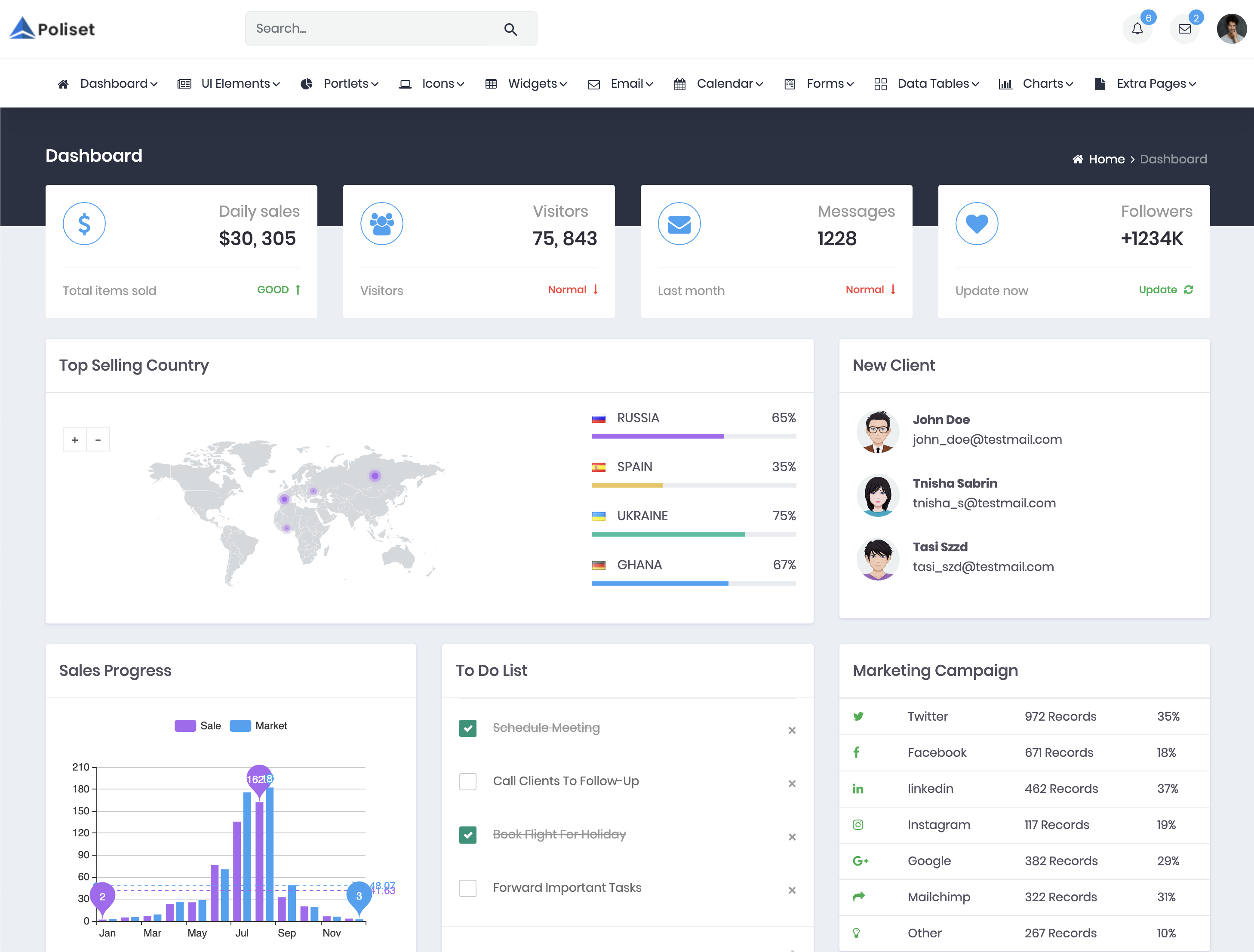 Poliset responsive Admin dashboard Template