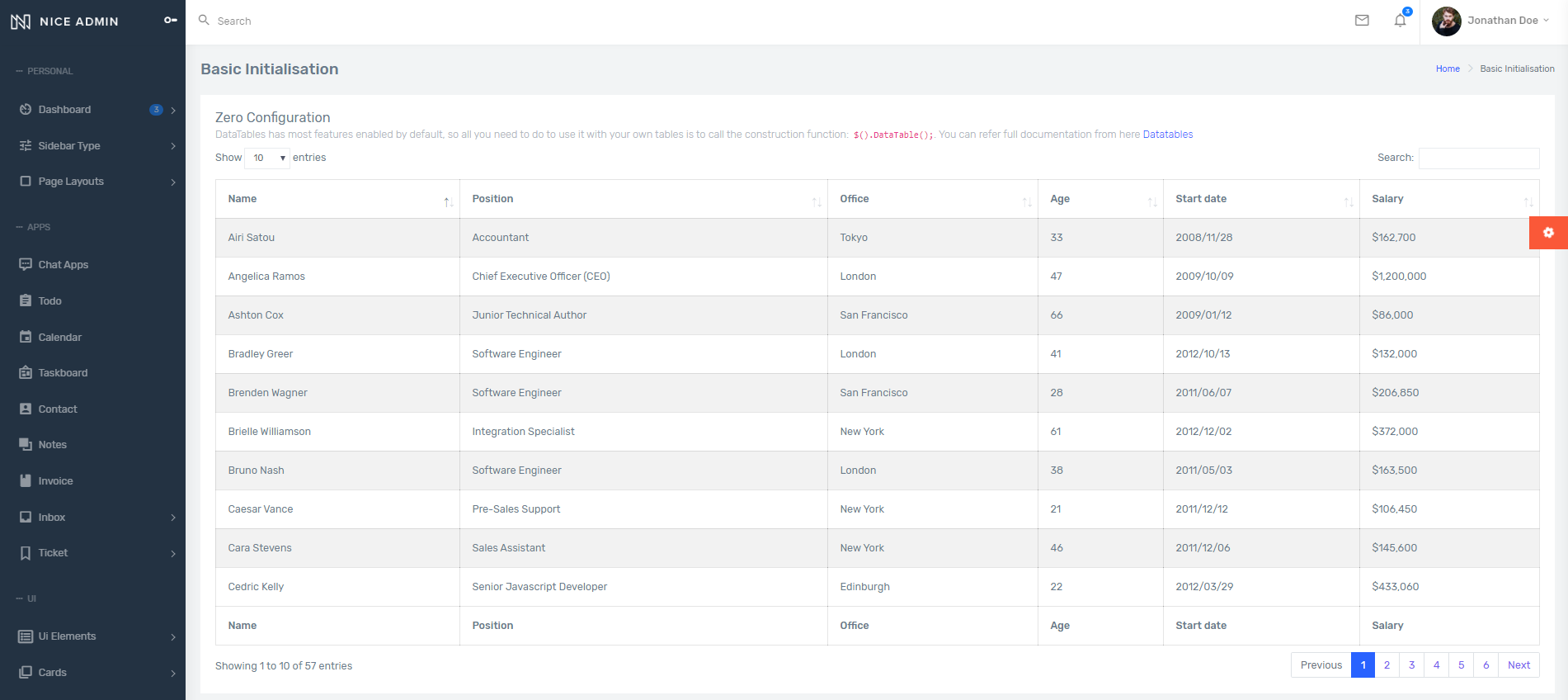 Nice bootstrap admin template