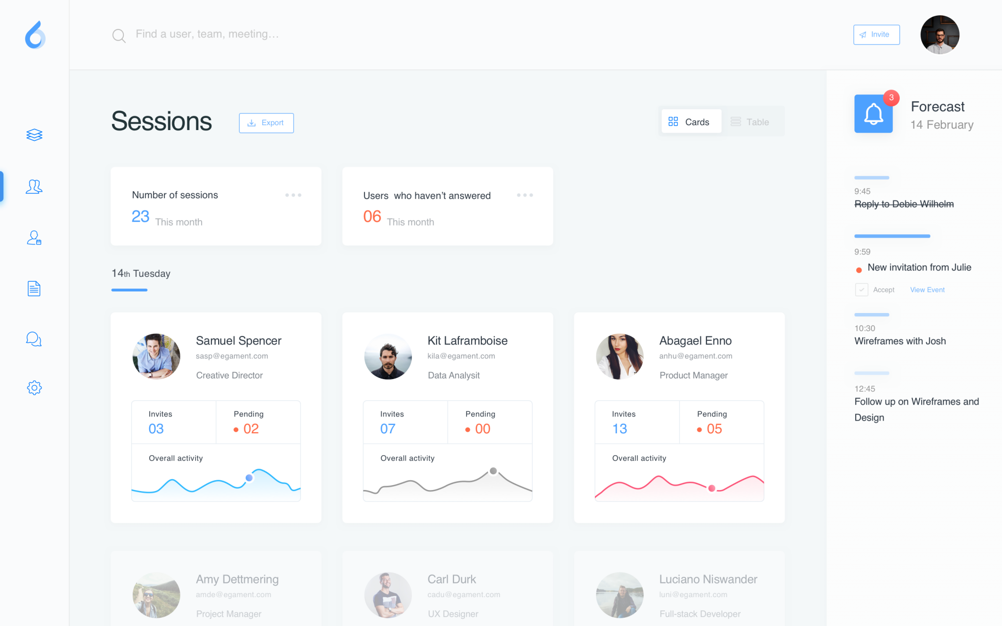 Ooto dashboard Template