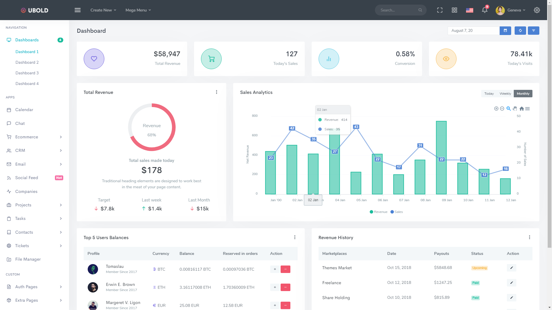 Ubold bootstrap admin template