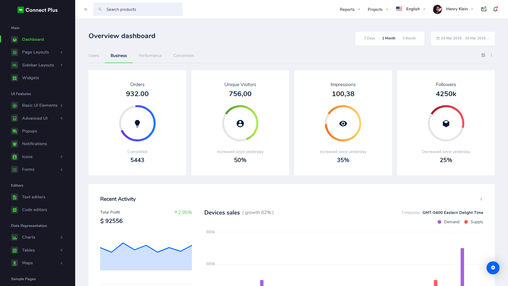 connect plus free admin template
