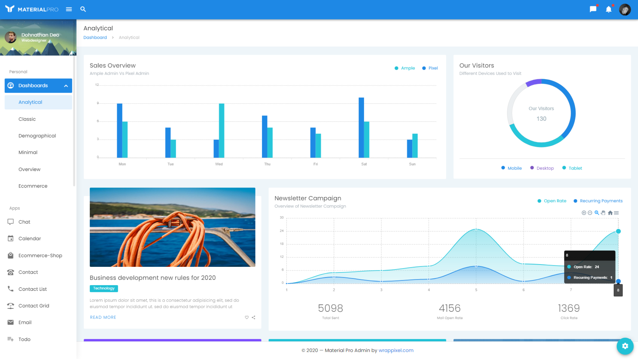 MaterialPro Vuejs Admin Template