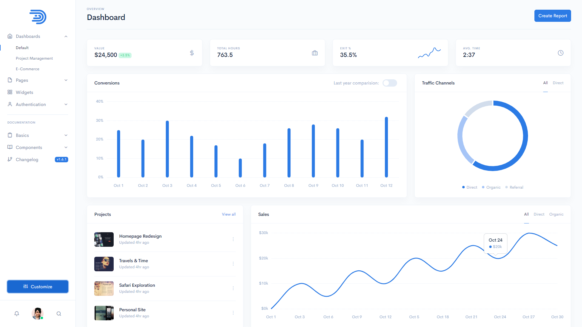 Dashkit Admin Template