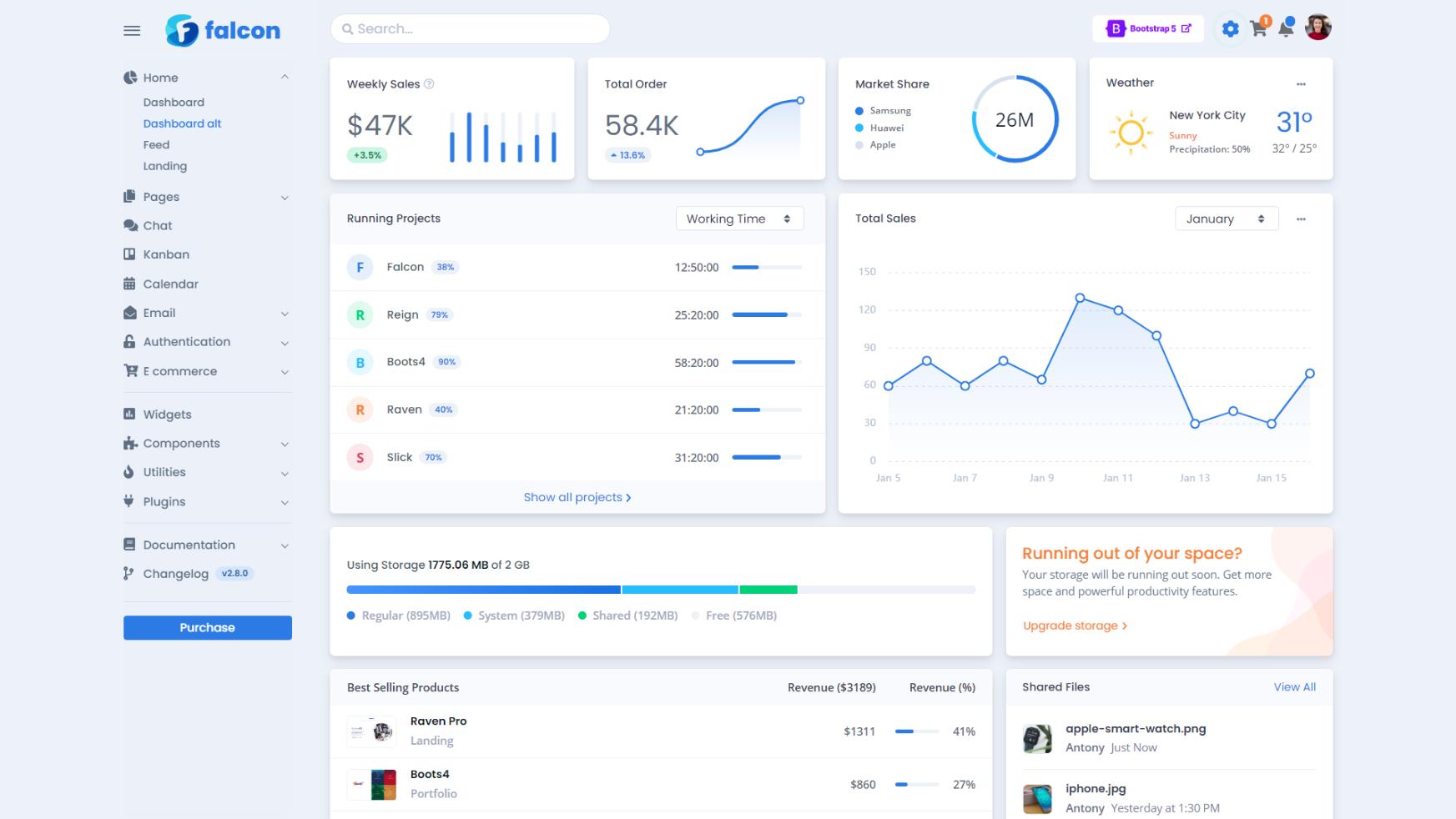 Falcon Bootstrap 5 Admin Template