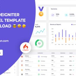 Codeigniter Admin Panel Template Free Download