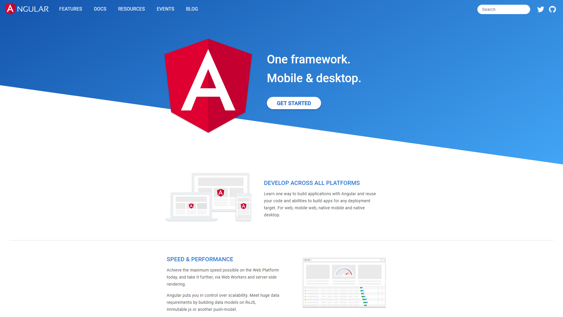 Angular Best JavaScript Frameworks