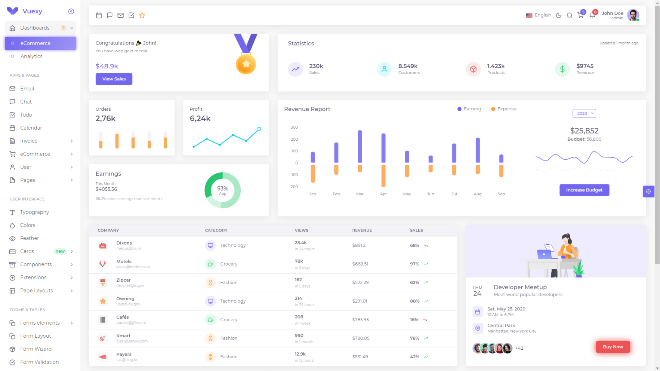 Vuexy - React Redux Admin Template Free