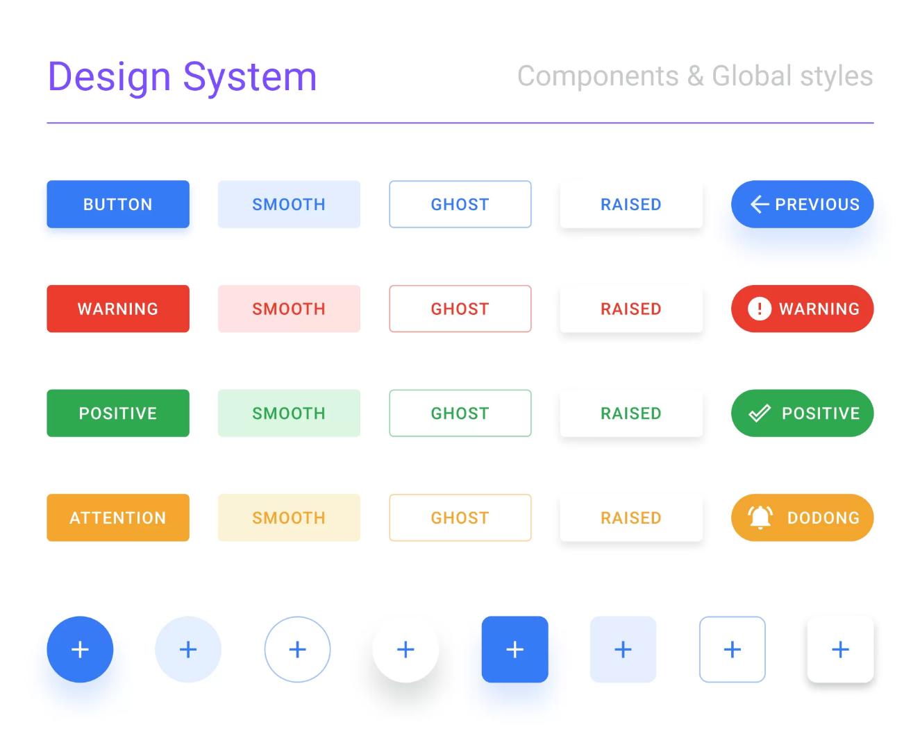 Frest figma design system template free