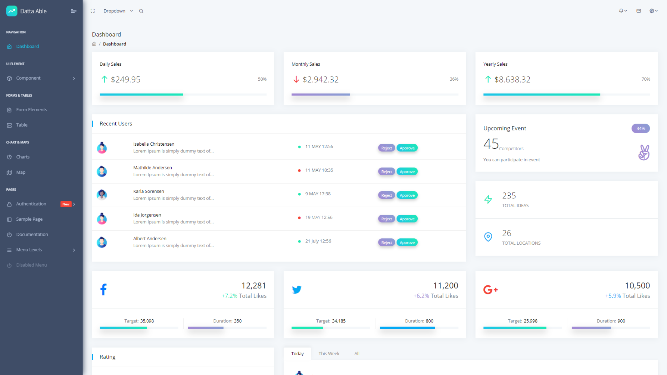 Datta able react bootstrap admin template free
