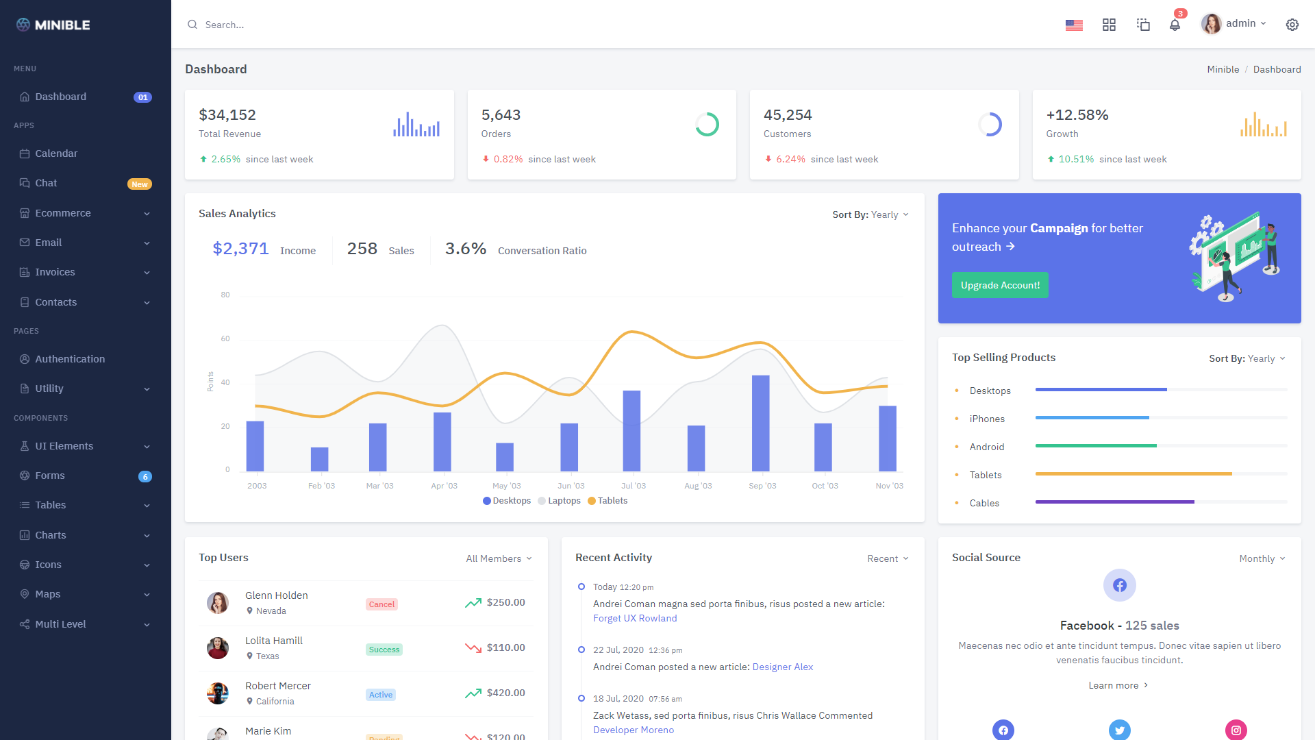 Minible react admin template