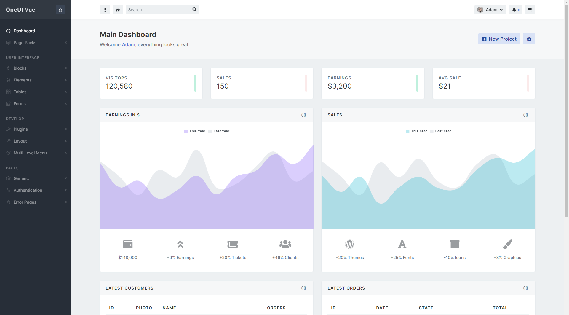 One UI Vue admin template