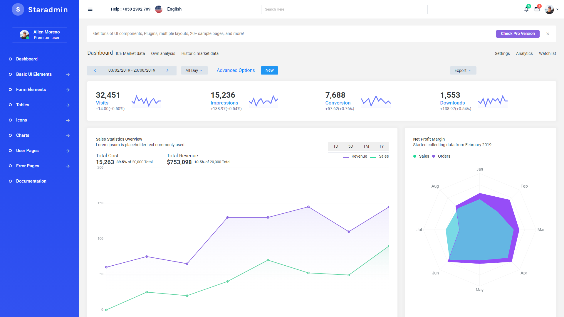 React reduction React bootstrap admin template free