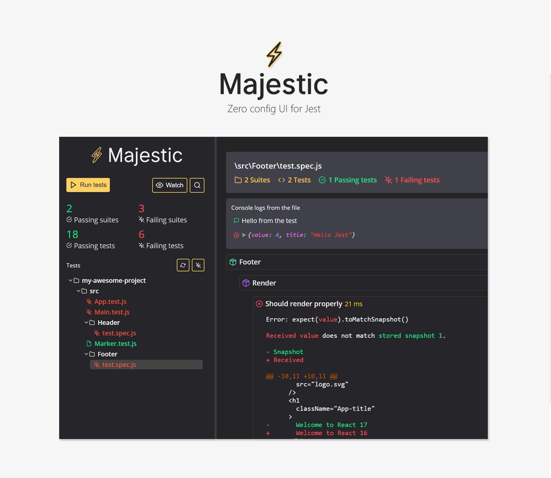 majestic react js unit testing tools