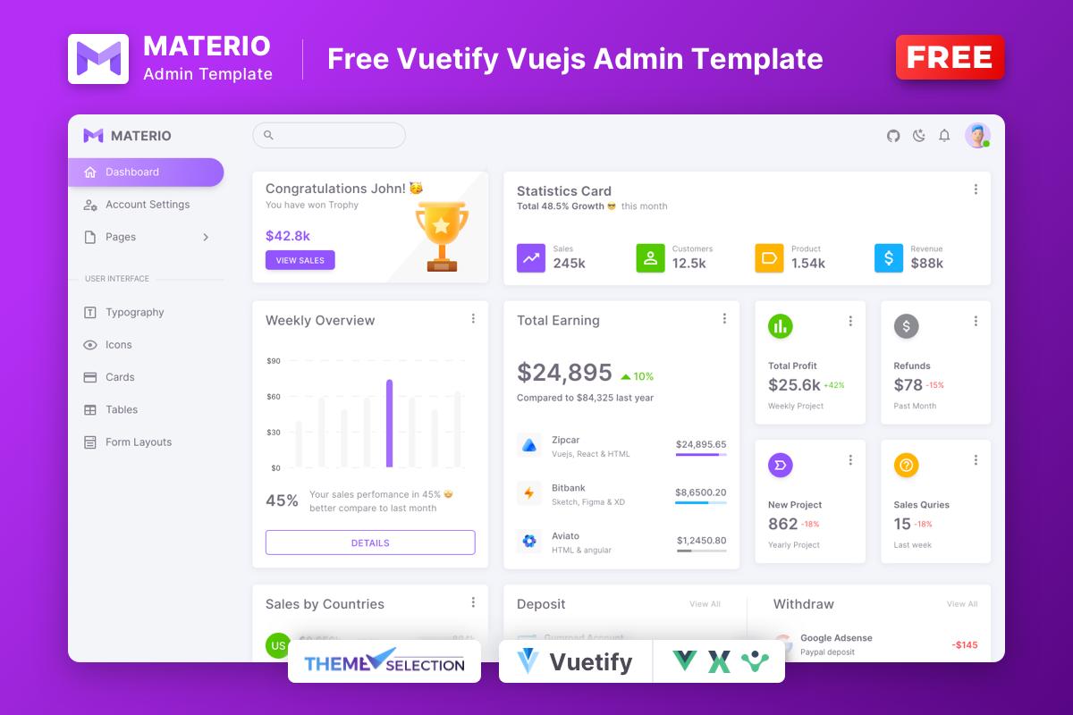 Materio Free Vuetify Vuejs Admin Template